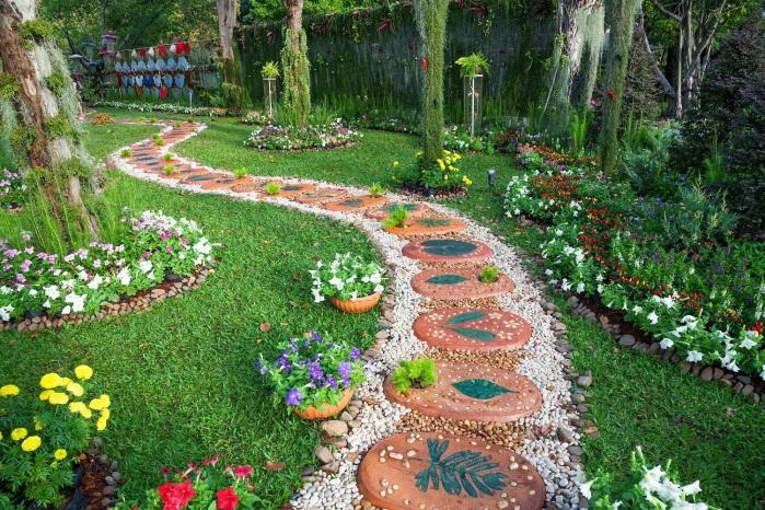 Fresh Ideas + New Year Magic = Magnificent Landscape Design | Garden  design, River rock garden, Landscaping supplies